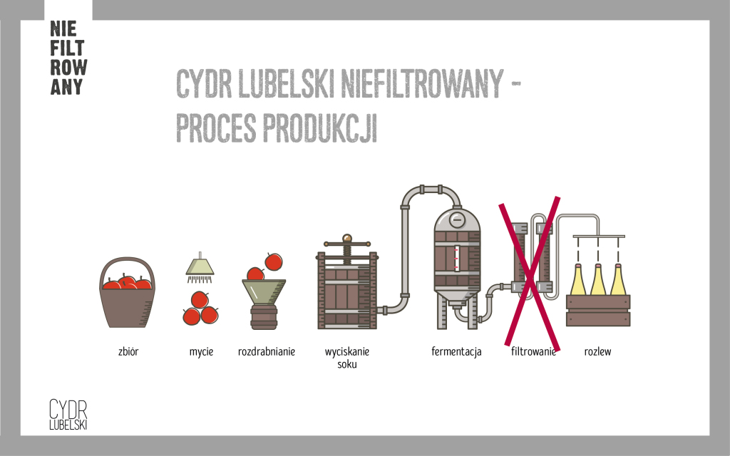 Cydr_Lubelski_NIefiltrowany_slajd3